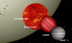 BrownDwarfCompare-wide